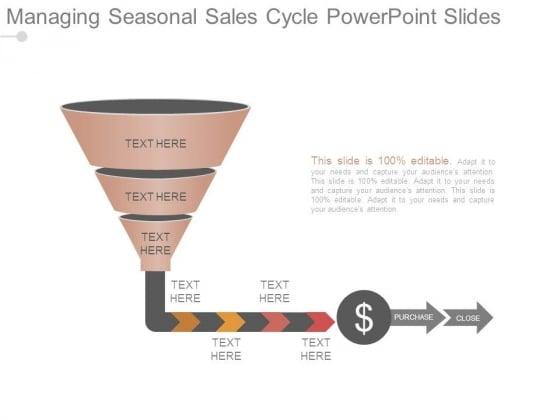 Managing Seasonal Sales Cycle Powerpoint Slides