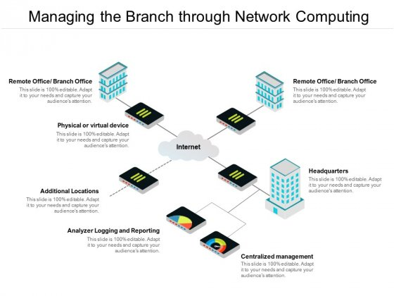 Managing The Branch Through Network Computing Ppt PowerPoint Presentation Professional Example