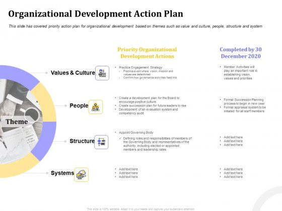 Managing Work Relations In Business Organizational Development Action Plan Ppt PowerPoint Presentation Pictures Inspiration PDF
