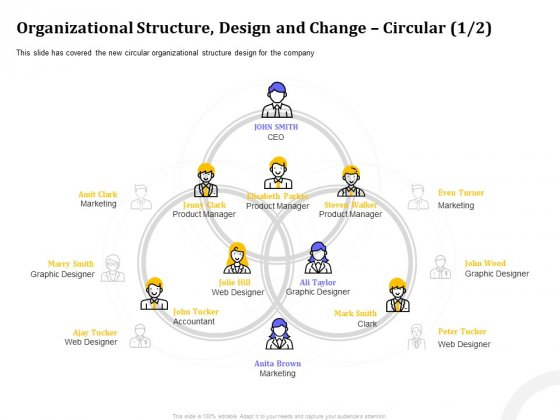 Managing Work Relations In Business Organizational Structure Design And Change Circular Accountant Ppt PowerPoint Presentation Show Icons PDF