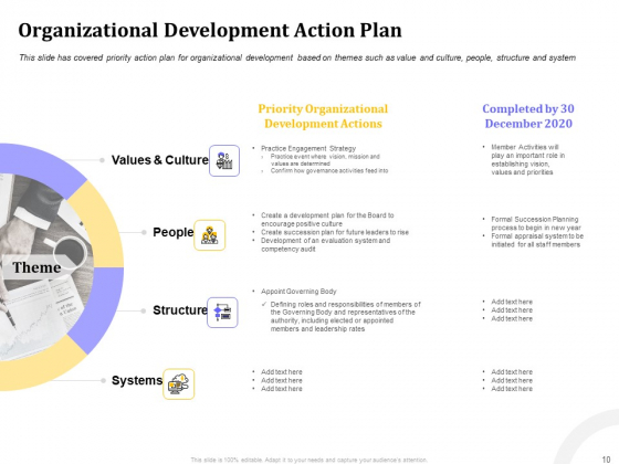 Managing_Work_Relations_In_Business_Ppt_PowerPoint_Presentation_Complete_Deck_With_Slides_Slide_10