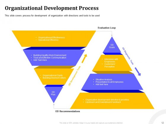 Managing_Work_Relations_In_Business_Ppt_PowerPoint_Presentation_Complete_Deck_With_Slides_Slide_12