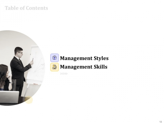 Managing_Work_Relations_In_Business_Ppt_PowerPoint_Presentation_Complete_Deck_With_Slides_Slide_13