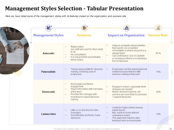 Managing_Work_Relations_In_Business_Ppt_PowerPoint_Presentation_Complete_Deck_With_Slides_Slide_14