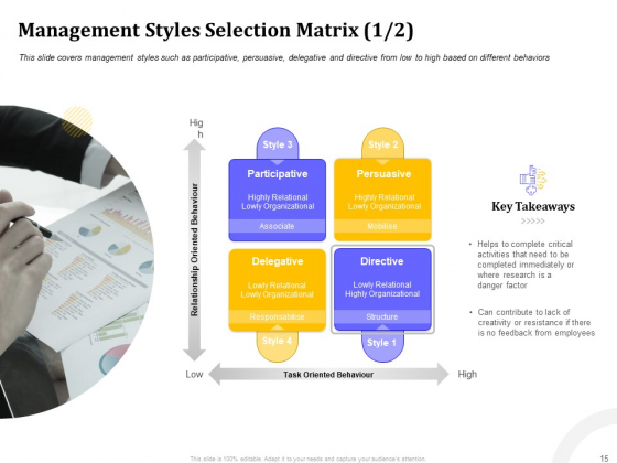 Managing_Work_Relations_In_Business_Ppt_PowerPoint_Presentation_Complete_Deck_With_Slides_Slide_15