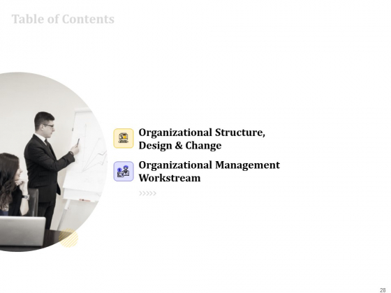 Managing_Work_Relations_In_Business_Ppt_PowerPoint_Presentation_Complete_Deck_With_Slides_Slide_28
