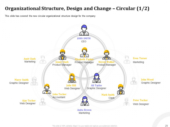 Managing_Work_Relations_In_Business_Ppt_PowerPoint_Presentation_Complete_Deck_With_Slides_Slide_29