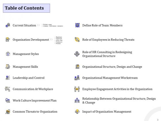 Managing_Work_Relations_In_Business_Ppt_PowerPoint_Presentation_Complete_Deck_With_Slides_Slide_3