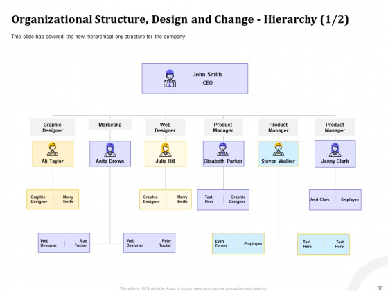 Managing_Work_Relations_In_Business_Ppt_PowerPoint_Presentation_Complete_Deck_With_Slides_Slide_30
