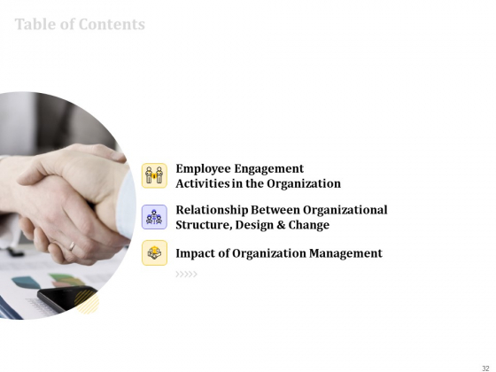 Managing_Work_Relations_In_Business_Ppt_PowerPoint_Presentation_Complete_Deck_With_Slides_Slide_32