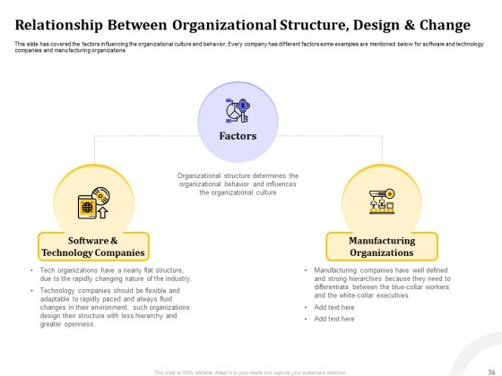 Managing_Work_Relations_In_Business_Ppt_PowerPoint_Presentation_Complete_Deck_With_Slides_Slide_34