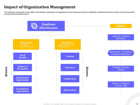 Managing_Work_Relations_In_Business_Ppt_PowerPoint_Presentation_Complete_Deck_With_Slides_Slide_35
