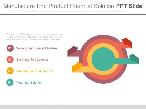 Manufacture End Product Financial Solution Ppt Slide