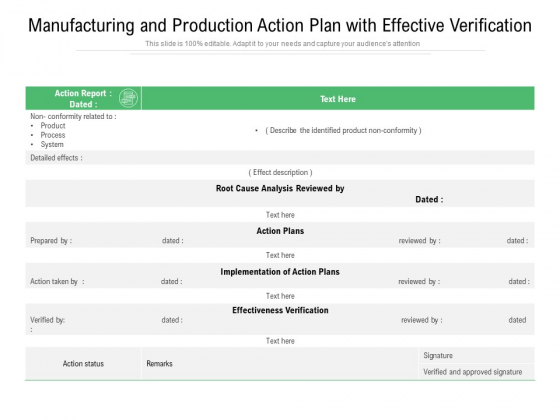 Manufacturing And Production Action Plan With Effective Verification Ppt PowerPoint Presentation Layouts Icon PDF