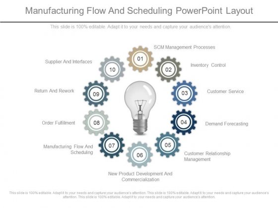 Manufacturing Flow And Scheduling Powerpoint Layout