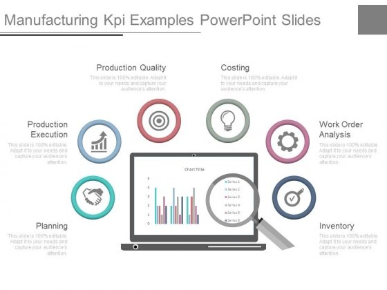 Manufacturing Kpi Examples Powerpoint Slides