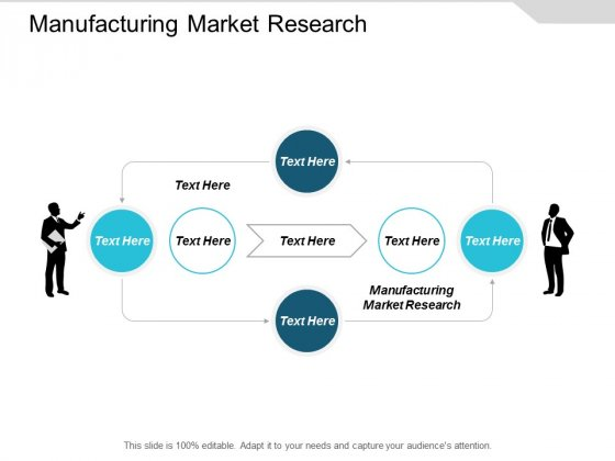 Manufacturing Market Research Ppt Powerpoint Presentation Portfolio Files Cpb