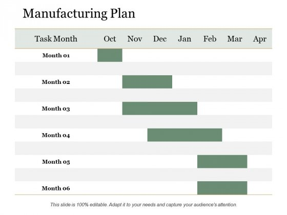 Manufacturing Plan Ppt PowerPoint Presentation Infographics Graphic Tips