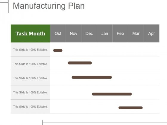 Manufacturing Plan Ppt PowerPoint Presentation Layouts Designs Download