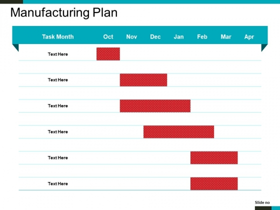 Manufacturing Plan Ppt PowerPoint Presentation Layouts Summary