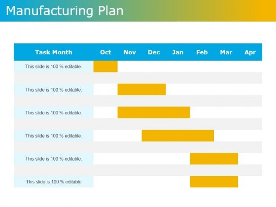 Manufacturing Plan Ppt PowerPoint Presentation Model Outline