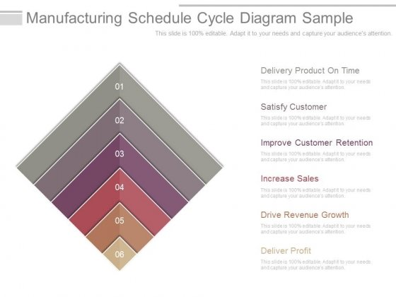 Manufacturing Schedule Cycle Diagram Sample