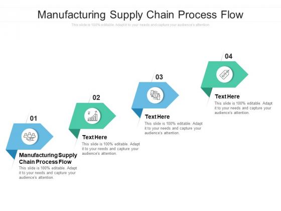 Manufacturing Supply Chain Process Flow Ppt PowerPoint Presentation Portfolio Brochure Cpb