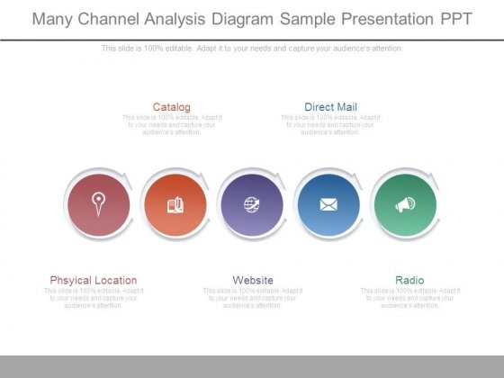 Many Channel Analysis Diagram Sample Presentation Ppt