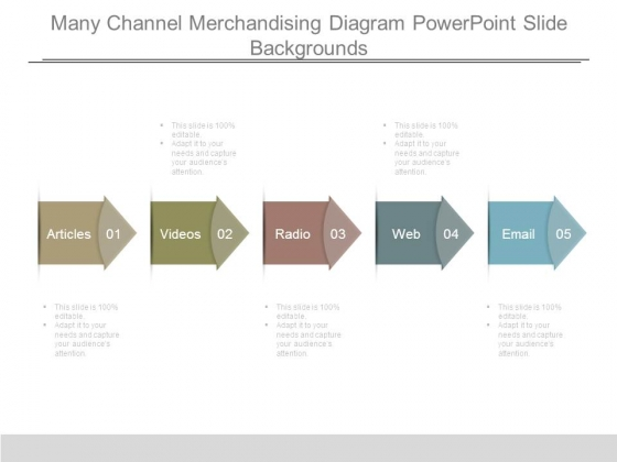 Many Channel Merchandising Diagram Powerpoint Slide Backgrounds