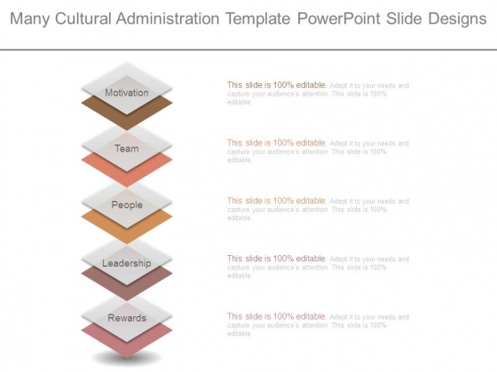 Many Cultural Administration Template Powerpoint Slide Designs