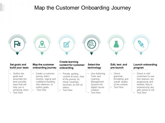 Map The Customer Onboarding Journey Ppt PowerPoint Presentation Infographics Show