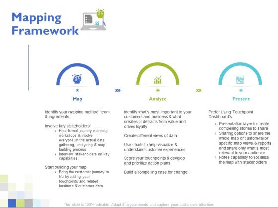 Mapping Framework Ppt PowerPoint Presentation Ideas Slide