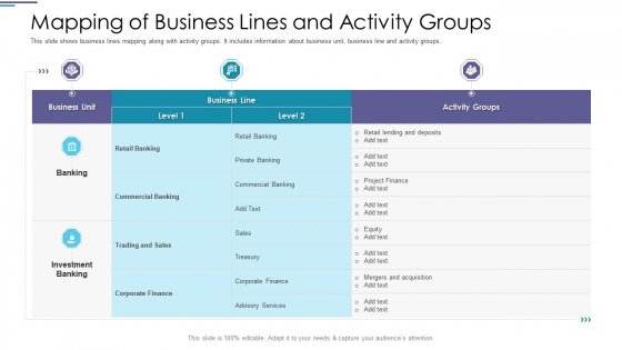 Mapping Of Business Lines And Activity Groups Ppt PowerPoint Presentation Model Introduction PDF