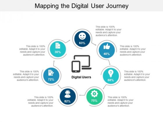 Mapping The Digital User Journey Ppt PowerPoint Presentation Outline Shapes