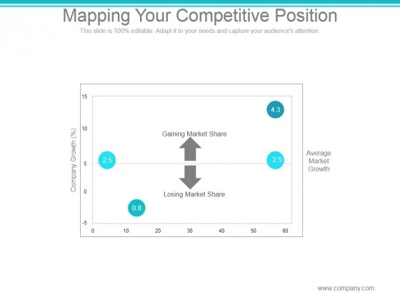 Mapping Your Competitive Position Ppt PowerPoint Presentation Files