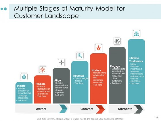 Mapping_Your_Customer_Landscape_Strategy_Vision_Ppt_PowerPoint_Presentation_Complete_Deck_Slide_10