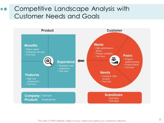 Mapping_Your_Customer_Landscape_Strategy_Vision_Ppt_PowerPoint_Presentation_Complete_Deck_Slide_2
