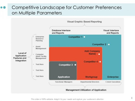Mapping_Your_Customer_Landscape_Strategy_Vision_Ppt_PowerPoint_Presentation_Complete_Deck_Slide_3