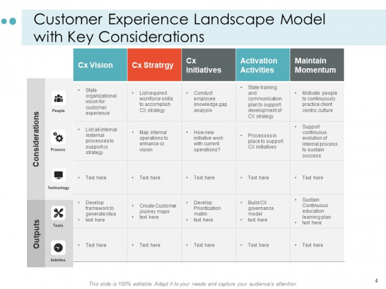Mapping_Your_Customer_Landscape_Strategy_Vision_Ppt_PowerPoint_Presentation_Complete_Deck_Slide_4
