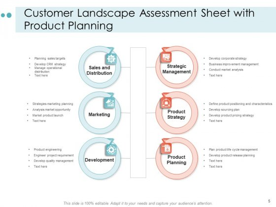 Mapping_Your_Customer_Landscape_Strategy_Vision_Ppt_PowerPoint_Presentation_Complete_Deck_Slide_5