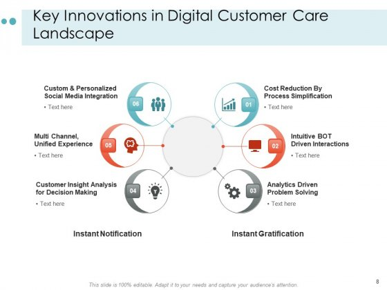 Mapping_Your_Customer_Landscape_Strategy_Vision_Ppt_PowerPoint_Presentation_Complete_Deck_Slide_8