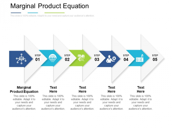 Marginal Product Equation Ppt PowerPoint Presentation Slides Influencers Cpb Pdf