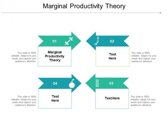 Marginal Productivity Theory Ppt PowerPoint Presentation Portfolio Example Cpb Pdf