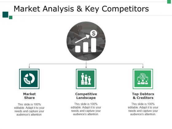 Market Analysis And Key Competitors Ppt PowerPoint Presentation Outline Background Designs