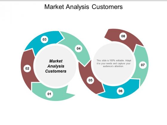 Market Analysis Customers Ppt PowerPoint Presentation Summary Maker Cpb