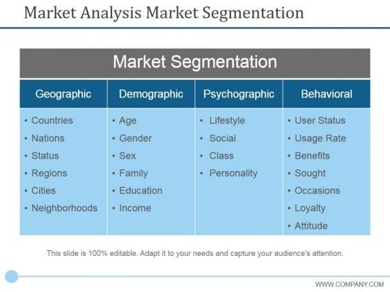 Market Analysis Market Segmentation Ppt PowerPoint Presentation Icon Graphic Tips