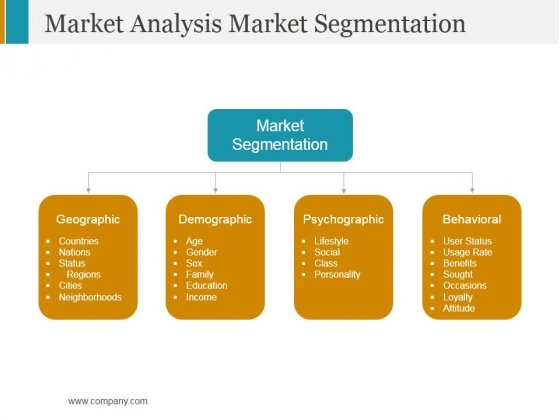 Market Analysis Market Segmentation Ppt PowerPoint Presentation Pictures Shapes
