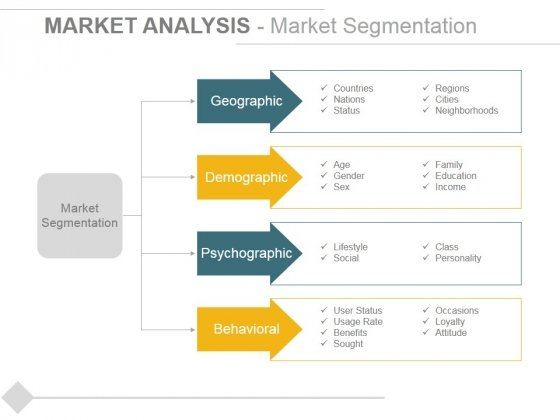 Market Analysis Market Segmentation Ppt PowerPoint Presentation Pictures Slideshow