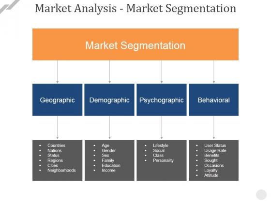 Market Analysis Market Segmentation Ppt PowerPoint Presentation Professional Brochure