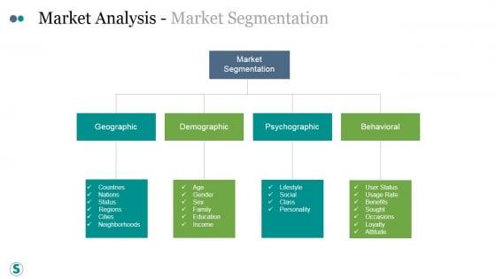 Market Analysis Market Segmentation Ppt PowerPoint Presentation Styles